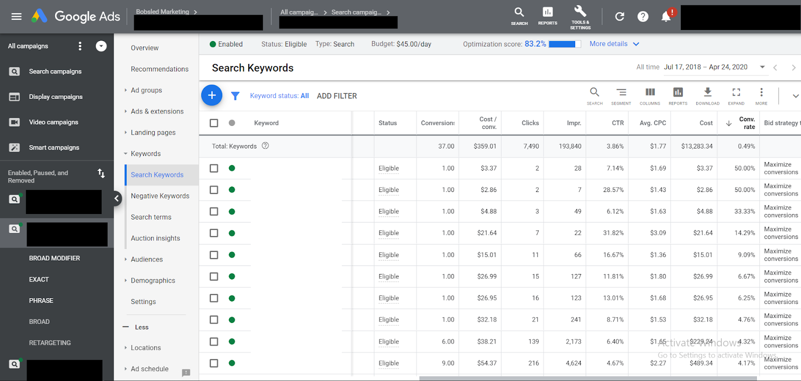 Keyword performance data in the Google Ads dashboard.