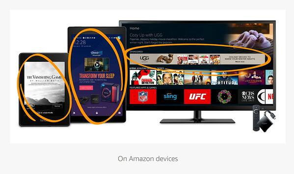 Examples of DSP retargeting ads appearing on Amazon devices