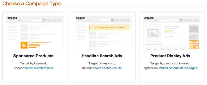Above: the three key Amazon PPC campaign types.